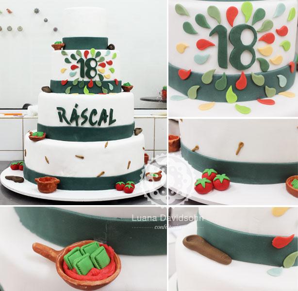 Aniversário 18 anos do Ráscal | Confeitaria da Luana